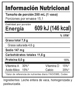 Tabla nutricional Leche Entera Trebolac 3785 ML