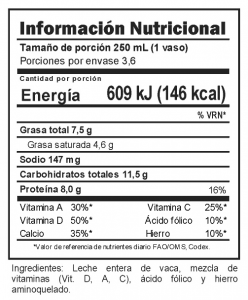 Tabla nutricional Leche Entera Trebolac UHT 900ML