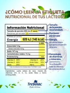 ¿Cómo leer la etiqueta nutricional de tus lácteos? - infografia